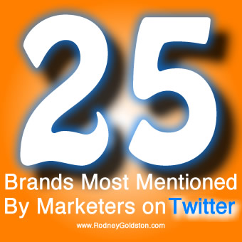 Marketing 25 Most Mentioned on Twitter