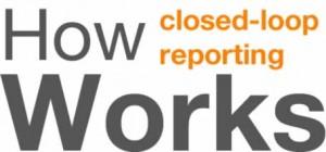 how closed loop marketing reporting works